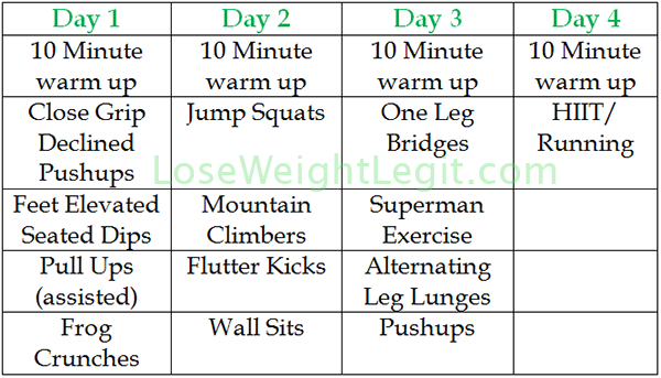 10-Week Home Workout Routines For Women
