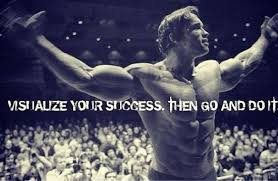 visualize your workouts